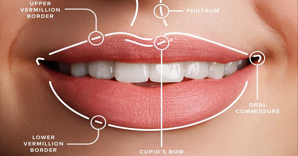 Lip Fillers UK